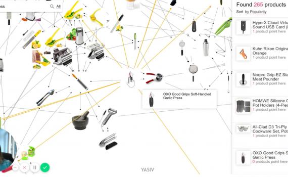 amazon product research tool free Yasiv