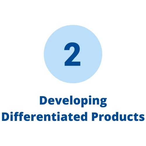 Concept to Launch Product Development
